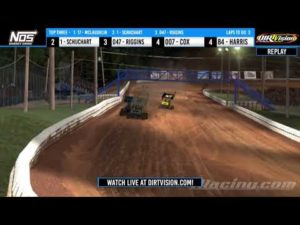 DIRTVISION REPLAYS   NOS Energy Drink iRacing Invitational April 21st, 2020